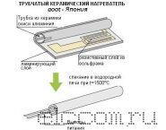goot CS-21, паяльник (керамический нагр.), 220В 20Вт
